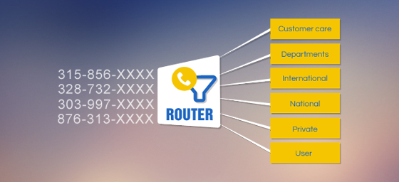 DID Router Solution
