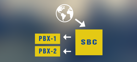 SBC Development
