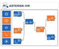 Asterisk IVR