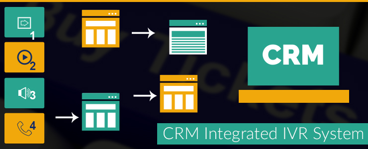 CRM Integrated IVR Solution