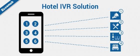 Hotel IVR Solution