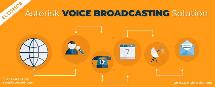 Asterisk Voice Broadcasting